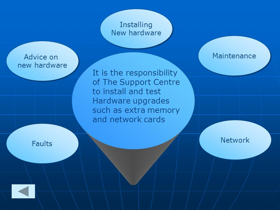 Advice on new hardware Advice on new hardware Types of Hardware Support Types of HardwareSupport Installing New hardware Installing New hardware Faults Maintenance Network It is the responsibility of The Support Centre to install and test Hardware upgrades such as extra memory and network cards