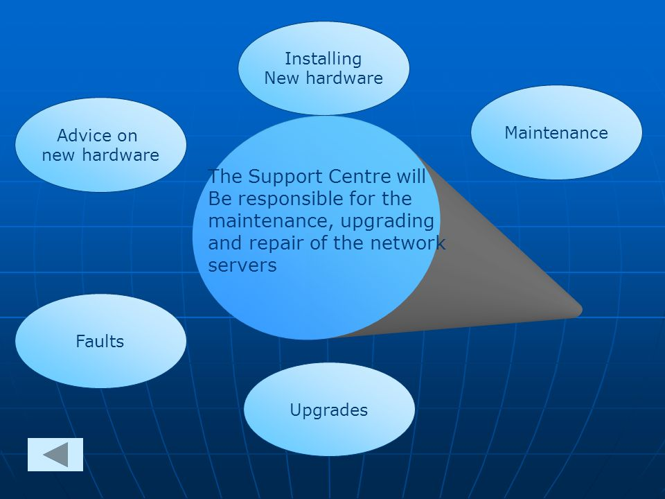 Advice on new hardware Types of Hardware Support Types of HardwareSupport Installing New hardware Faults Maintenance Upgrades The Support Centre will Be responsible for the maintenance, upgrading and repair of the network servers