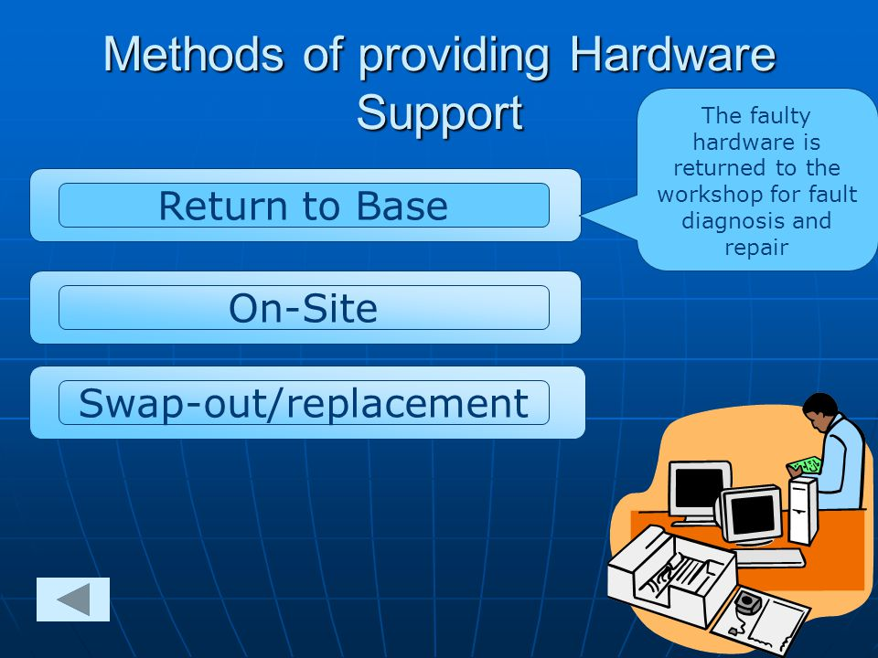 Methods of providing Hardware Support Return to Base On-Site Swap-out/replacement The technician goes to the users place of work to repair the faulty hardware