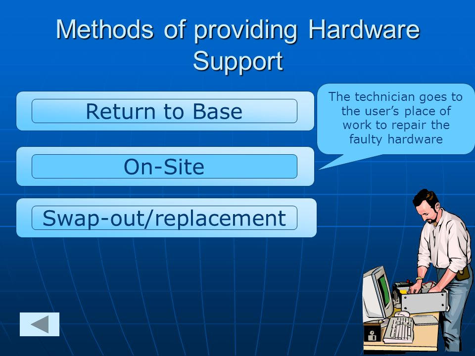 Methods of providing Hardware Support Return to Base On-Site Swap-out/replacement The faulty hardware is replaced with a fully functional piece of equipment while the repair is being done