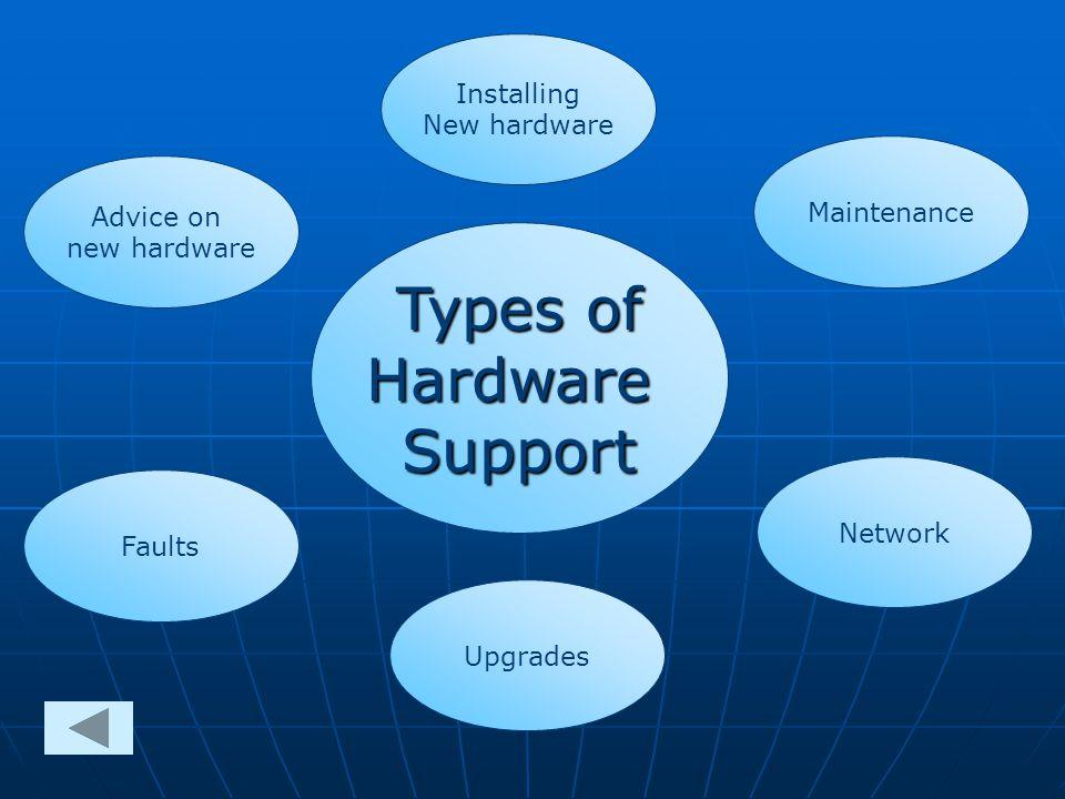Advice on new hardware Types of Hardware Support Types of HardwareSupport Installing New hardware Faults Maintenance Upgrades Network