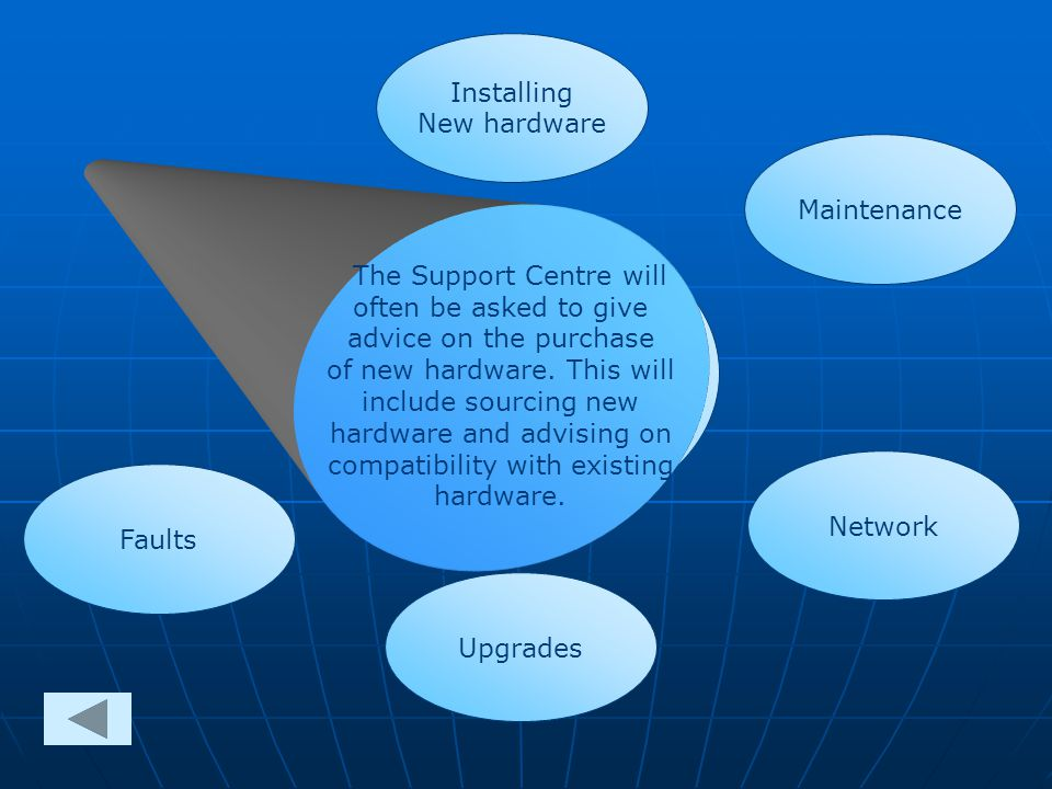 Types of Hardware Support Types of HardwareSupport Installing New hardware Faults Maintenance Upgrades Network The Support Centre will often be asked to give advice on the purchase of new hardware.