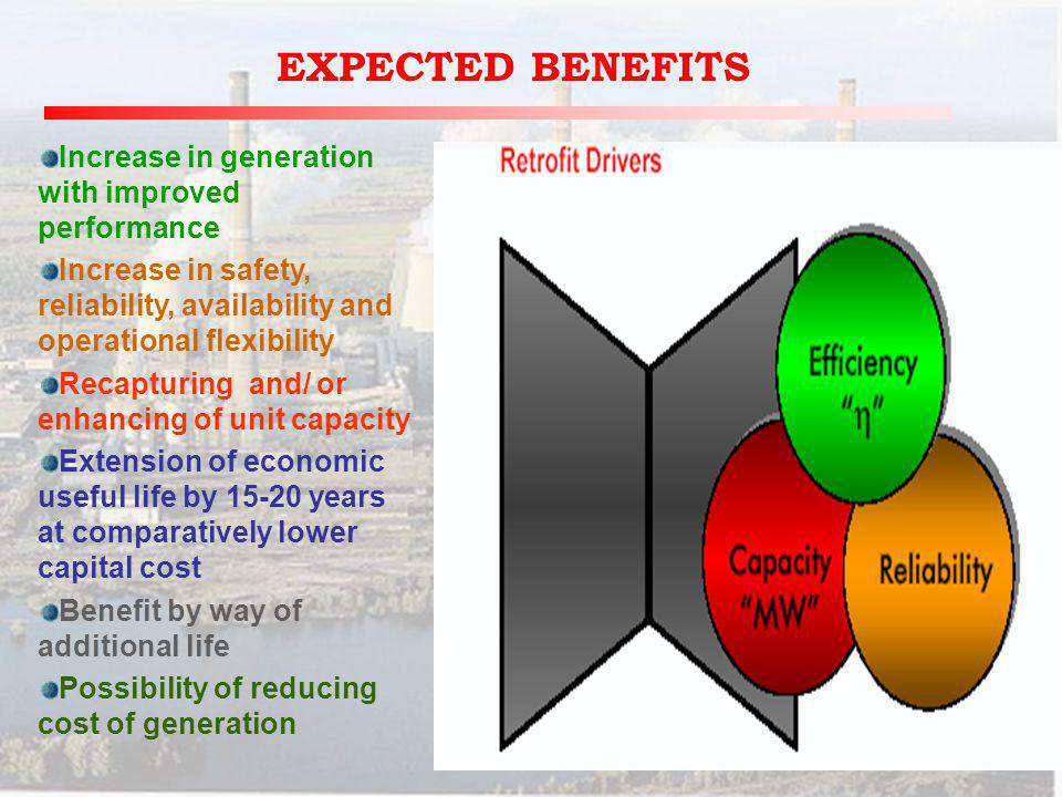 EXPECTED BENEFITS Increase in generation with improved performance Increase in safety, reliability, availability and operational flexibility Recapturing and/ or enhancing of unit capacity Extension of economic useful life by 15-20 years at comparatively lower capital cost Benefit by way of additional life Possibility of reducing cost of generation