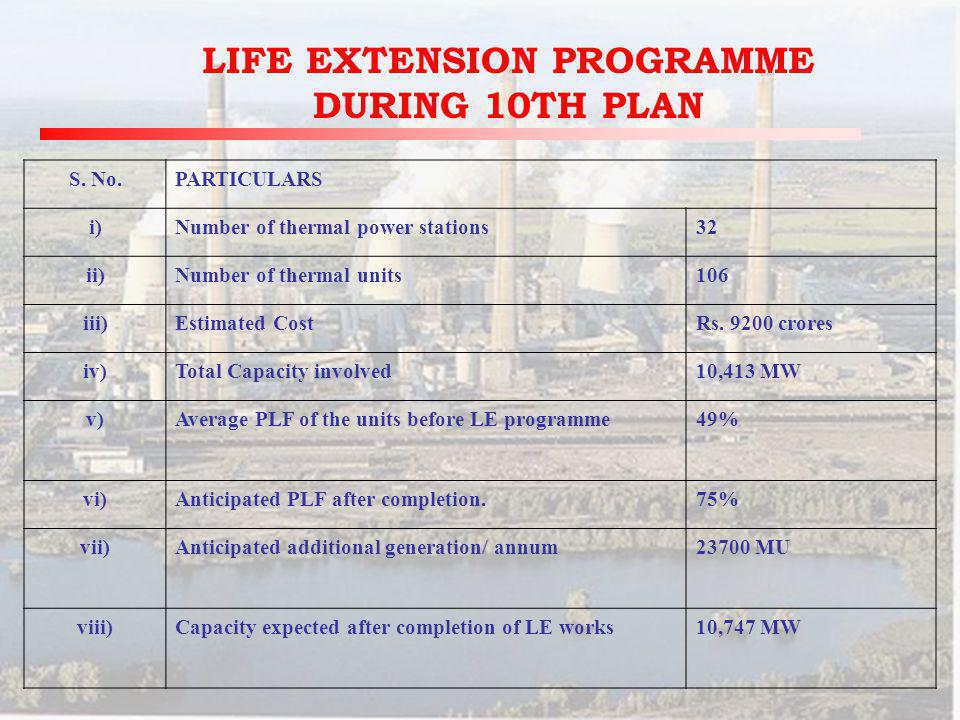 LIFE EXTENSION PROGRAMME DURING 10TH PLAN S.