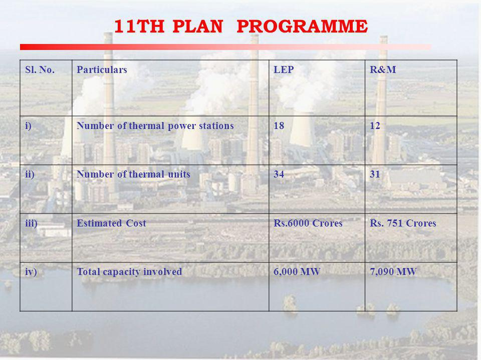 11TH PLAN PROGRAMME Sl.