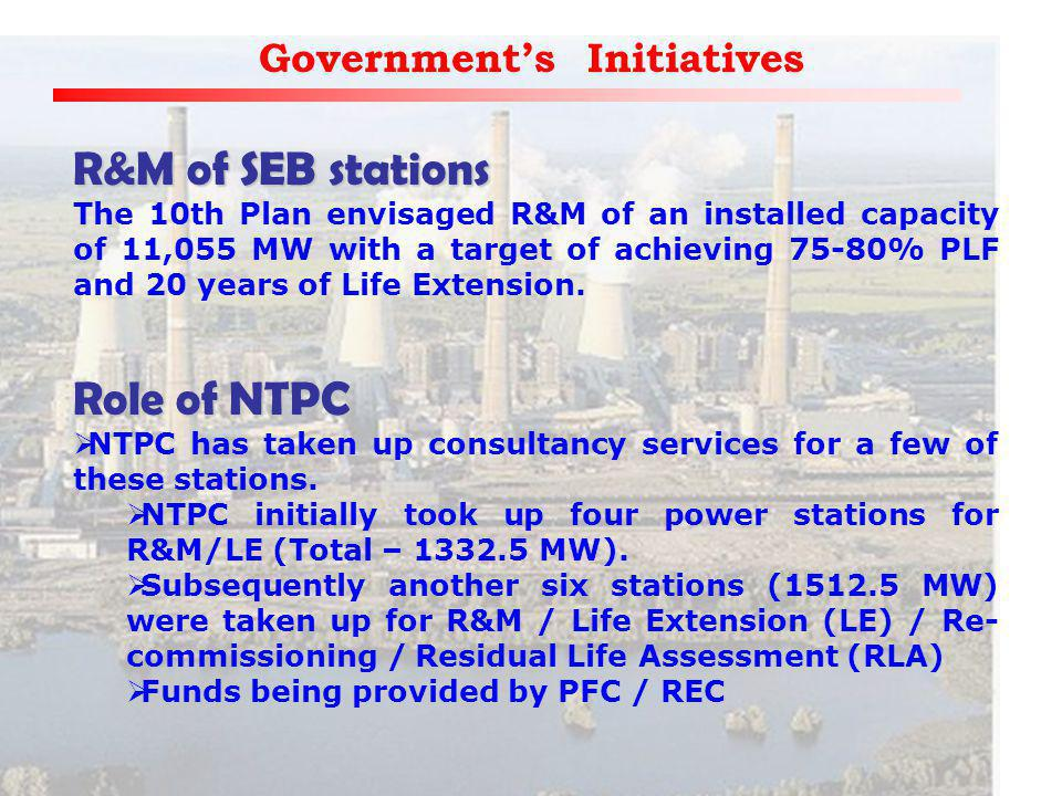 Governments Initiatives R&M of SEB stations The 10th Plan envisaged R&M of an installed capacity of 11,055 MW with a target of achieving 75-80% PLF and 20 years of Life Extension.
