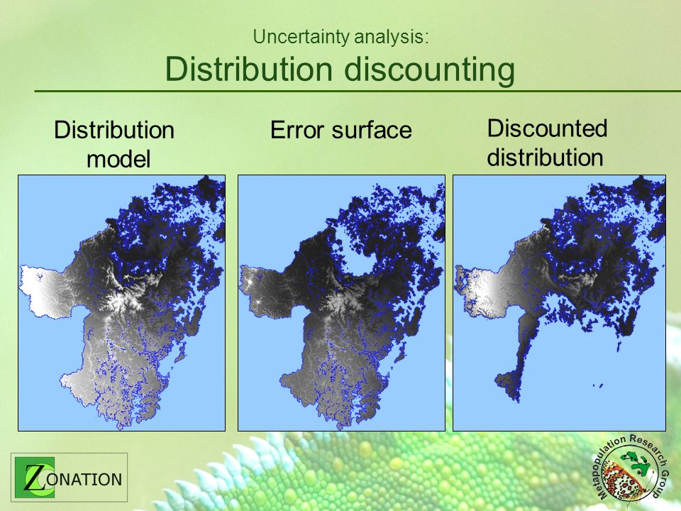 Uncertainty analysis: Distribution discounting Distribution model Discounted distribution Error surface