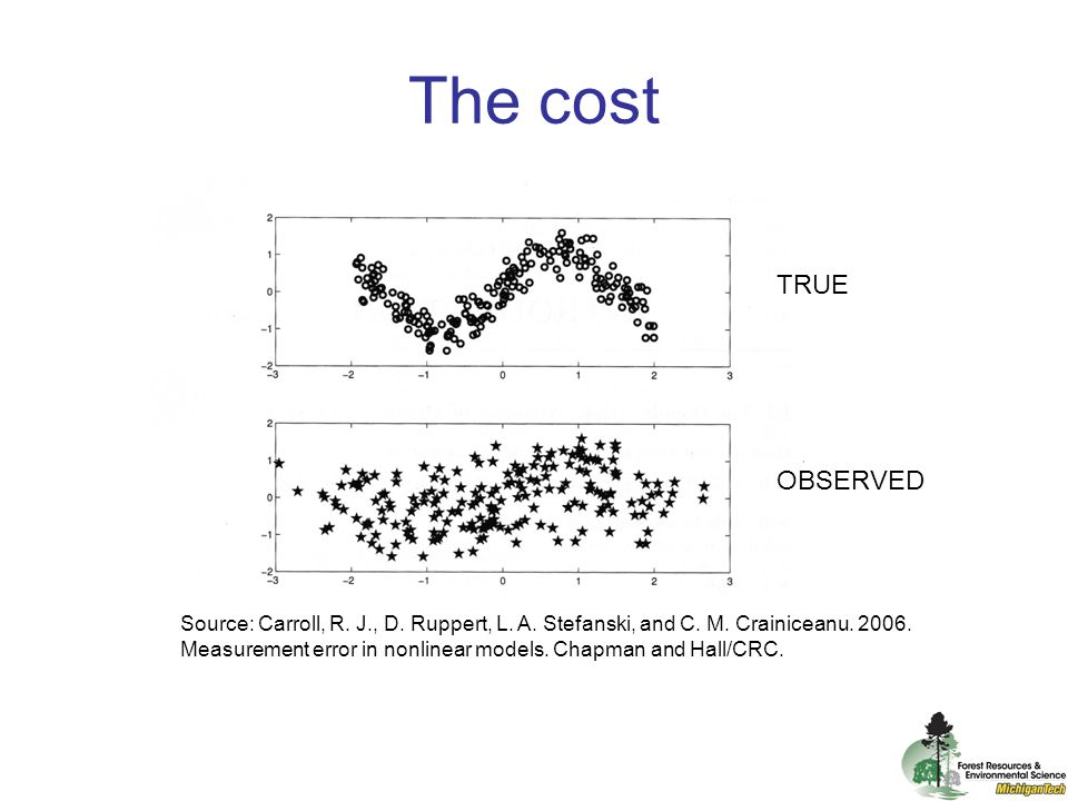 The cost TRUE OBSERVED Source: Carroll, R. J., D.