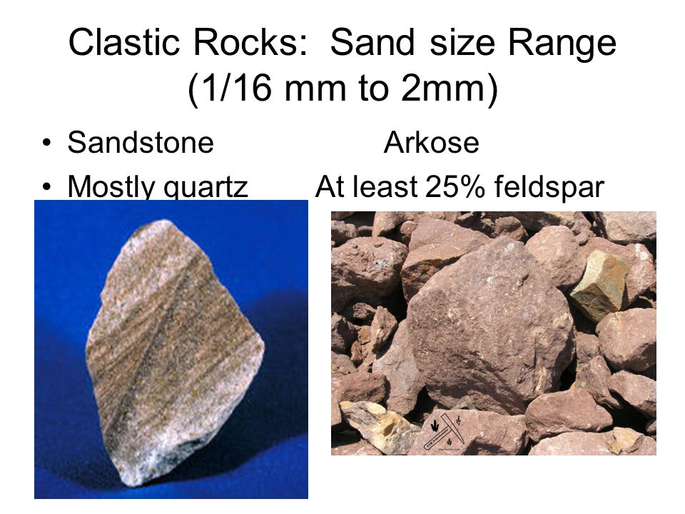 CLASTIC ROCKS Classified by texture or grain size ConglomerateBreccia Gravel size range (over 2mm) Rounded FragmentsAngular Fragments