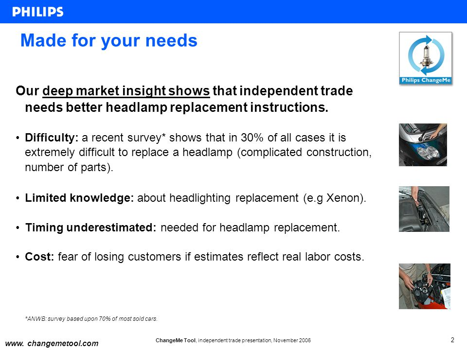 ChangeMe Tool, independent trade presentation, November 2006 2 Made for your needs Our deep market insight shows that independent trade needs better headlamp replacement instructions.