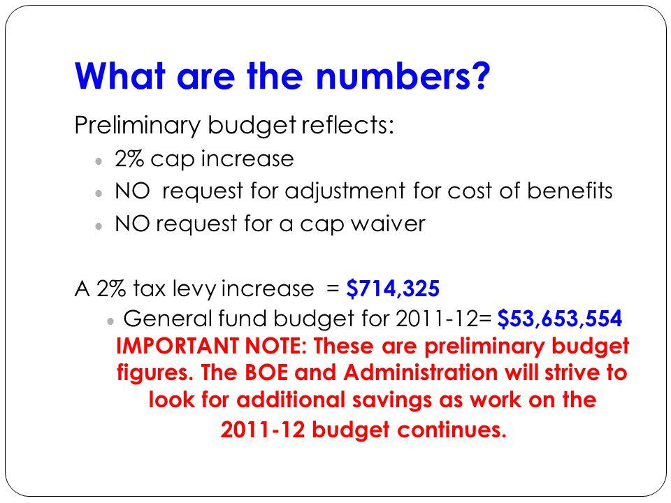 What has impacted revenue sources.