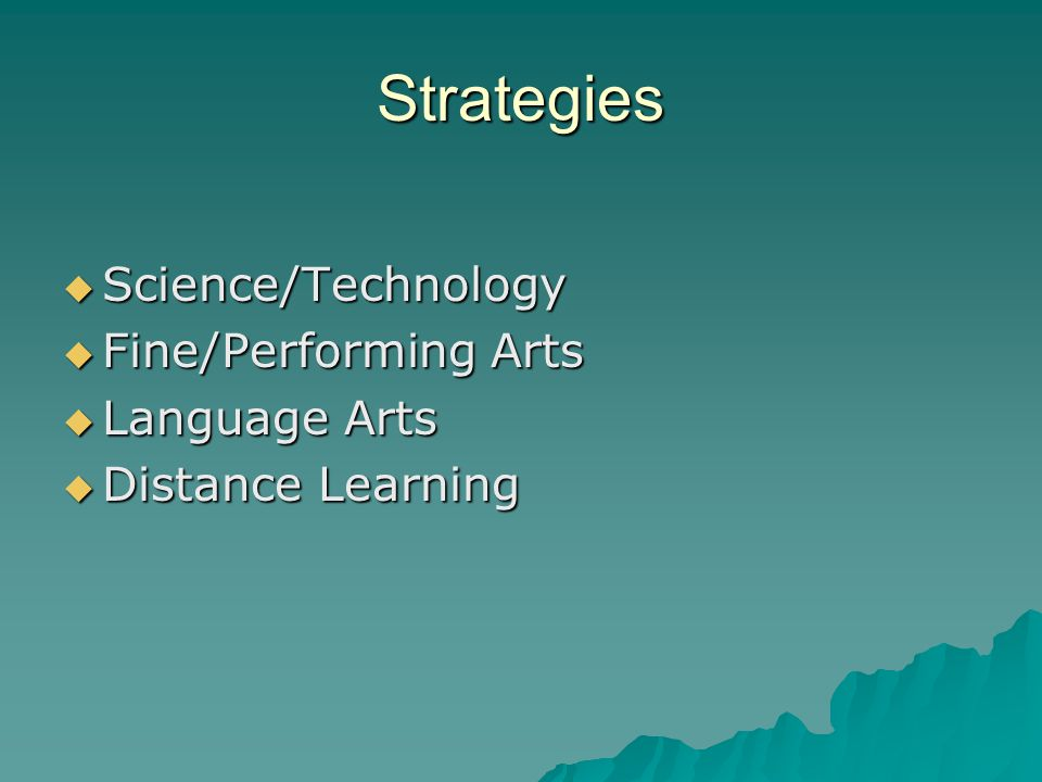 Strategies Science/Technology Science/Technology Fine/Performing Arts Fine/Performing Arts Language Arts Language Arts Distance Learning Distance Learning