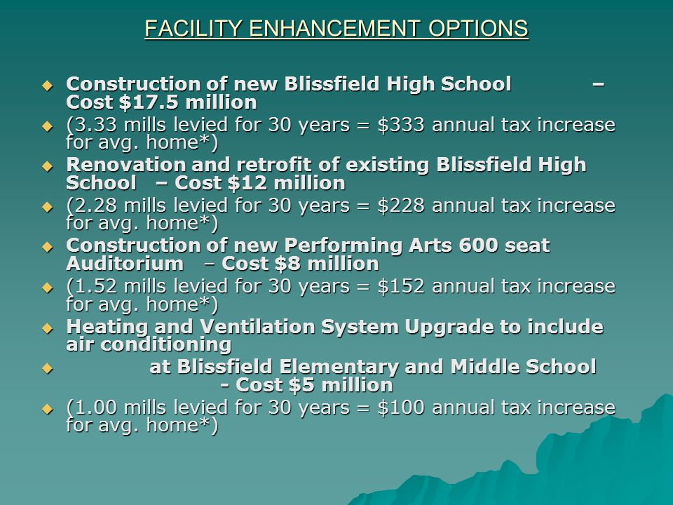 FACILITY ENHANCEMENT OPTIONS Construction of new Blissfield High School – Cost $17.5 million Construction of new Blissfield High School – Cost $17.5 million (3.33 mills levied for 30 years = $333 annual tax increase for avg.