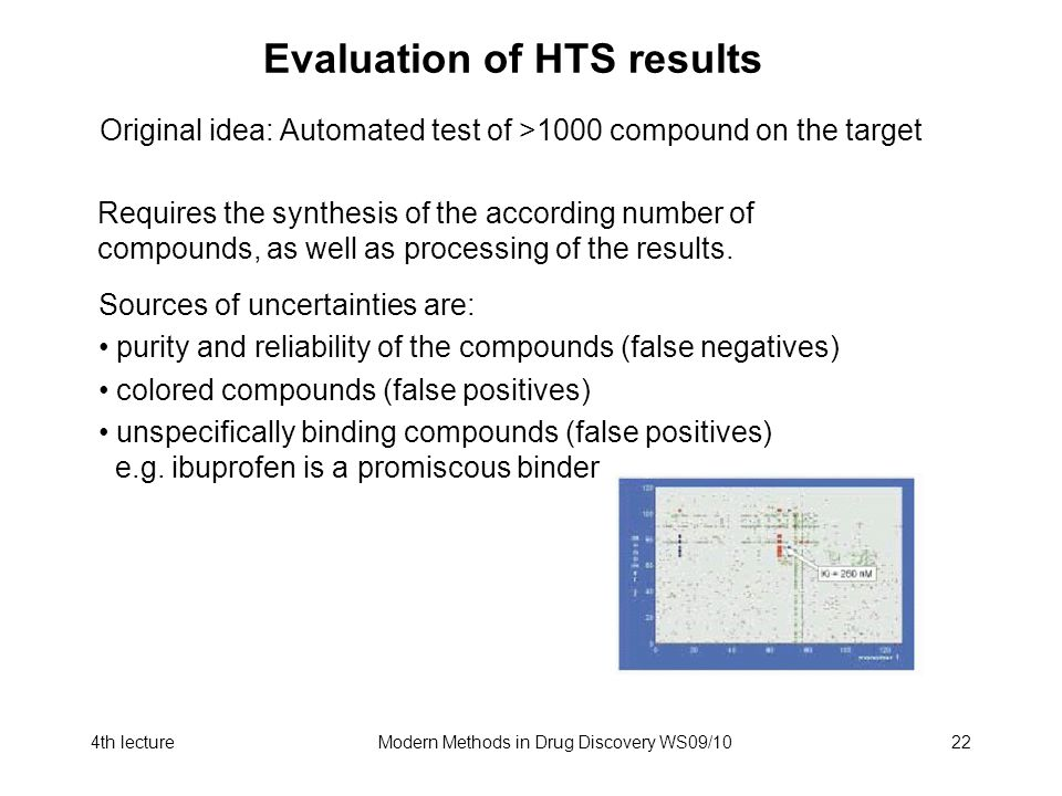 4th lectureModern Methods in Drug Discovery WS09/1022 Evaluation of HTS results Sources of uncertainties are: purity and reliability of the compounds (false negatives) colored compounds (false positives) unspecifically binding compounds (false positives) e.g.