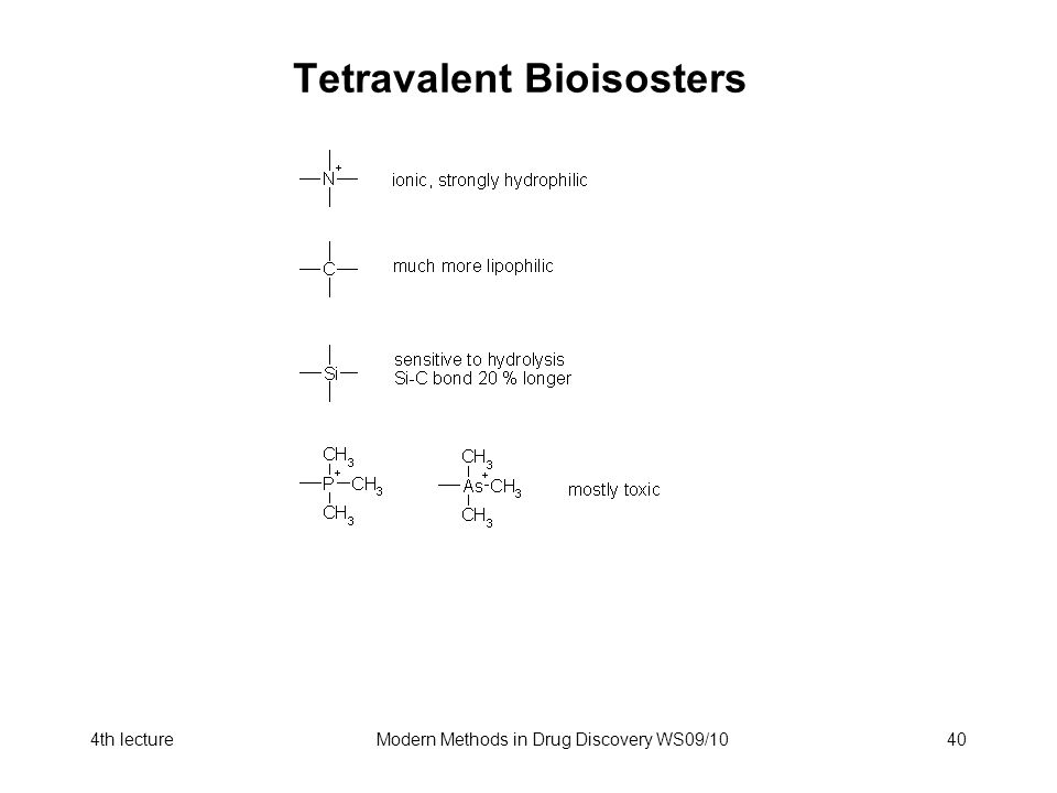 4th lectureModern Methods in Drug Discovery WS09/1040 Tetravalent Bioisosters