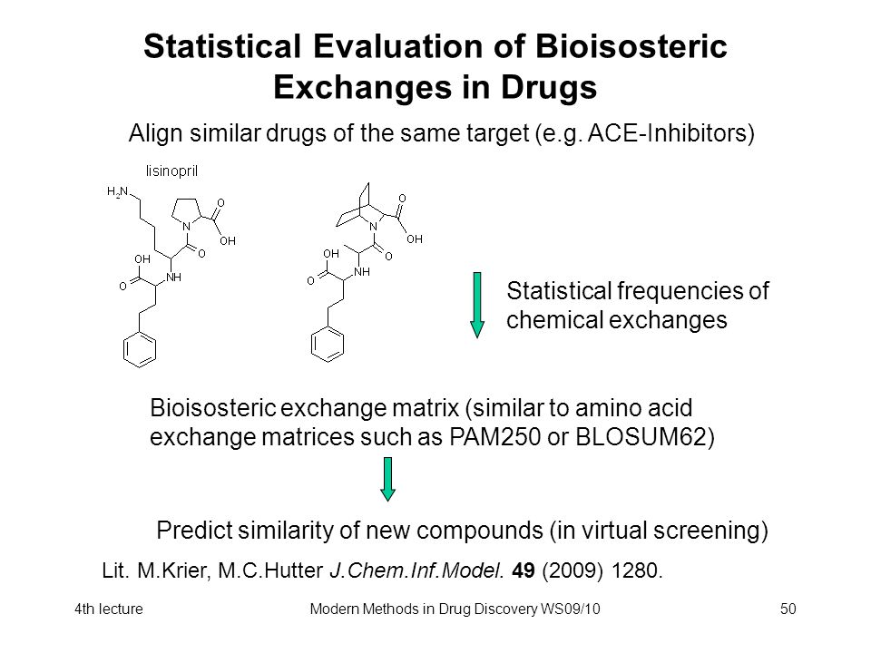 4th lectureModern Methods in Drug Discovery WS09/1050 Statistical Evaluation of Bioisosteric Exchanges in Drugs Statistical frequencies of chemical exchanges Bioisosteric exchange matrix (similar to amino acid exchange matrices such as PAM250 or BLOSUM62) Lit.