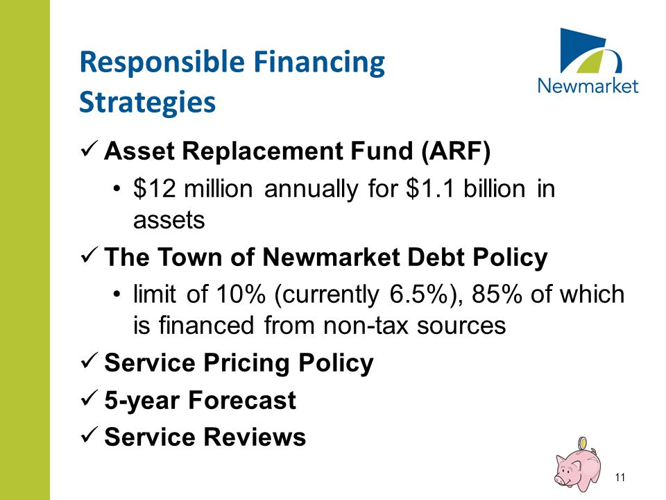 Responsible Financing Strategies Asset Replacement Fund (ARF) $12 million annually for $1.1 billion in assets The Town of Newmarket Debt Policy limit