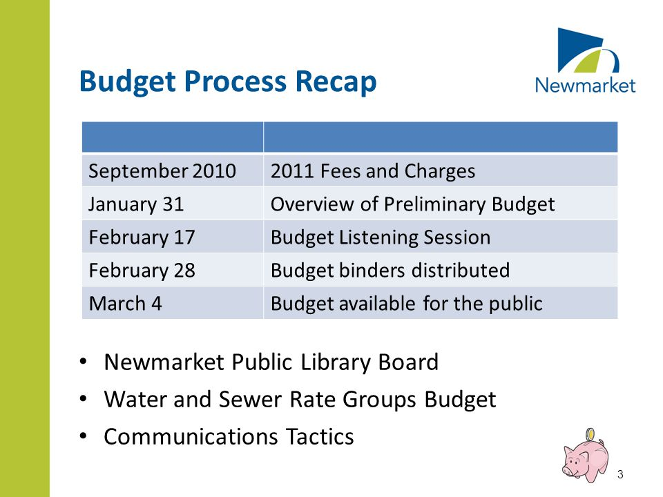 Budget Process Recap Newmarket Public Library Board Water and Sewer Rate Groups Budget Communications Tactics 3 September 20102011 Fees and Charges January 31Overview of Preliminary Budget February 17Budget Listening Session February 28Budget binders distributed March 4Budget available for the public