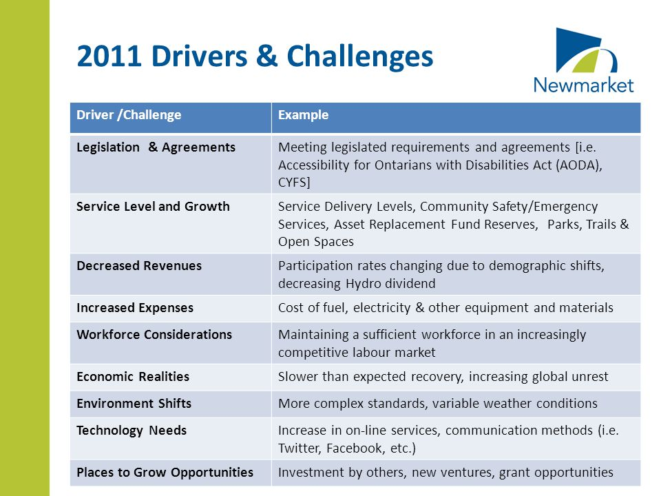 2011 Drivers & Challenges 7 Driver /ChallengeExample Legislation & AgreementsMeeting legislated requirements and agreements [i.e.