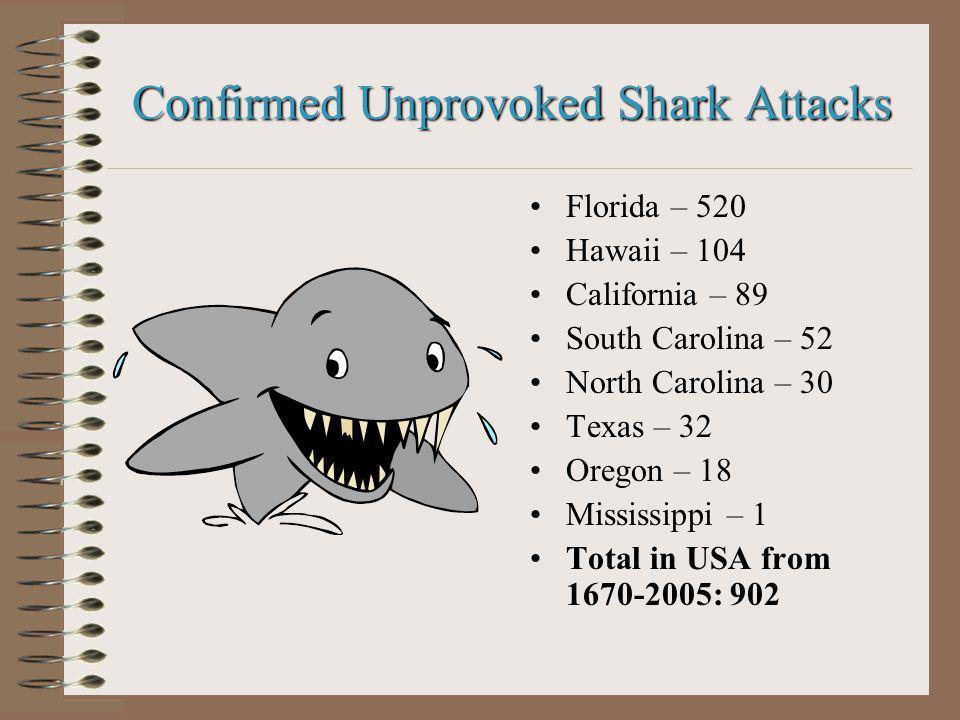 Confirmed Unprovoked Shark Attacks Florida – 520 Hawaii – 104 California – 89 South Carolina – 52 North Carolina – 30 Texas – 32 Oregon – 18 Mississippi – 1 Total in USA from 1670-2005: 902