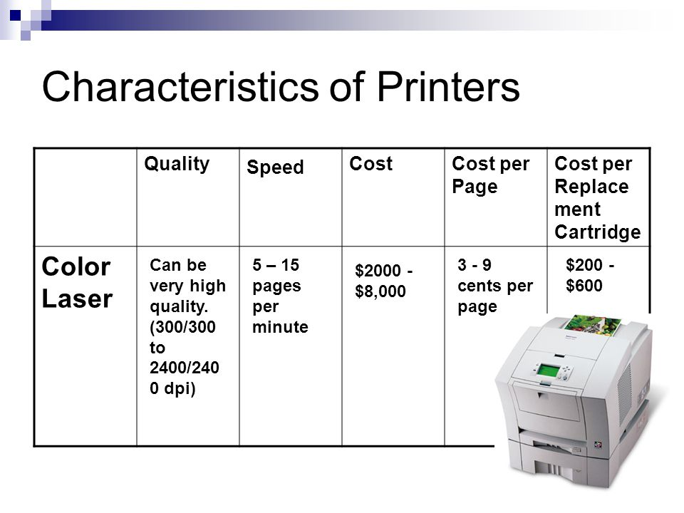Characteristics of Printers Quality Speed CostCost per Page Cost per Replace ment Cartridge Color Laser Can be very high quality. (300/300 to 2400/240