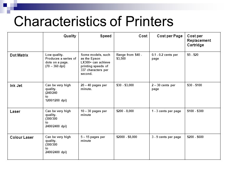 Characteristics of Printers QualitySpeedCostCost per PageCost per Replacement Cartridge Dot Matrix Low quality. Produces a series of dots on a page. (