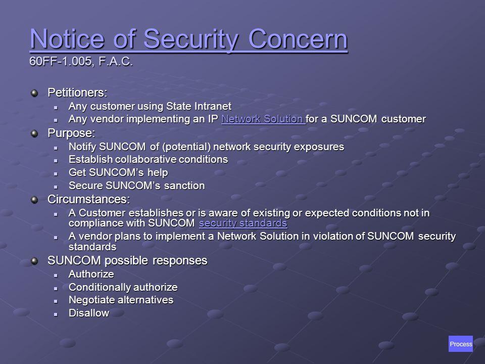 Notice of Security Concern Notice of Security Concern 60FF-1.005, F.A.C.