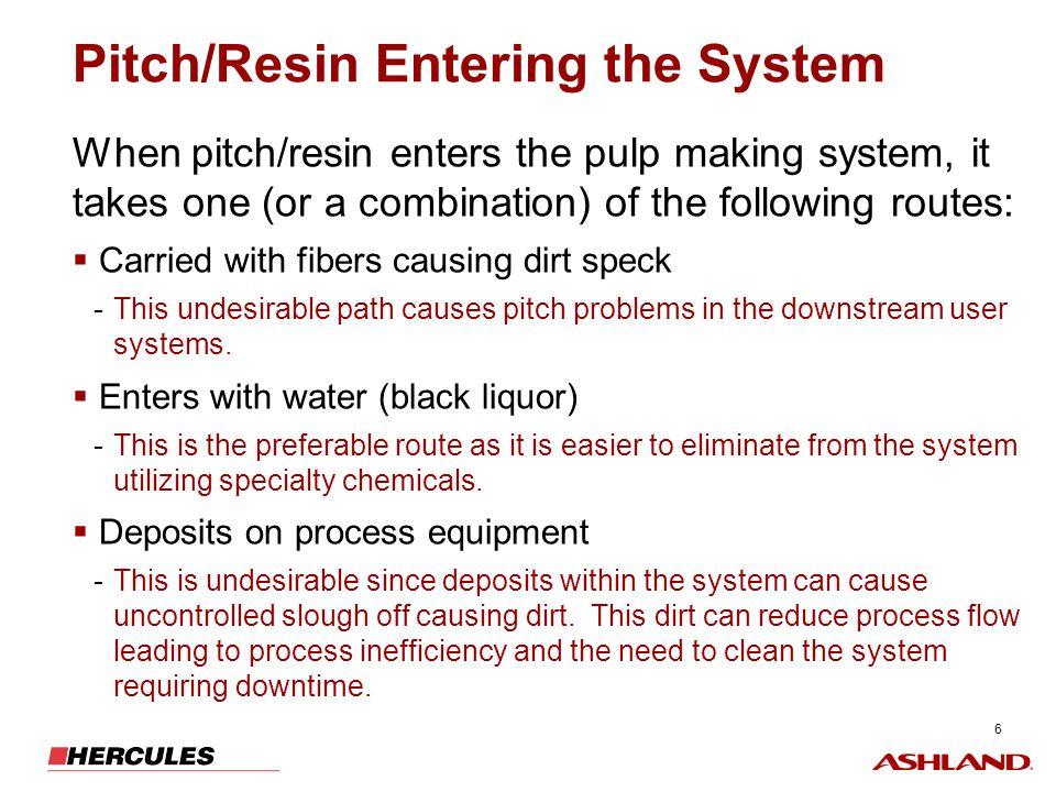 17 Encapsulation, Passivation, Detackification Benefits: Multiple attachment points Internal film crosslinks Tough hydrophilic film Improved pitch control Hydrophobic Segment Hydrophilic Segment Pitch Pitch Stabilizer