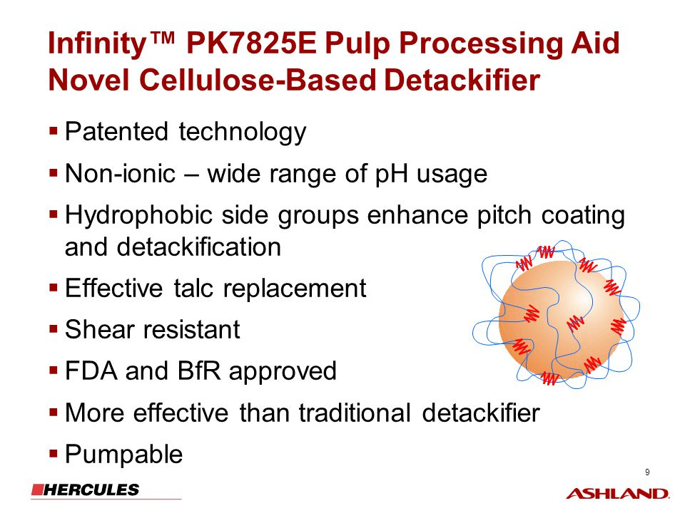 Infinity PK7825E Pulp Processing Aid Novel cellulose-based detackifier References