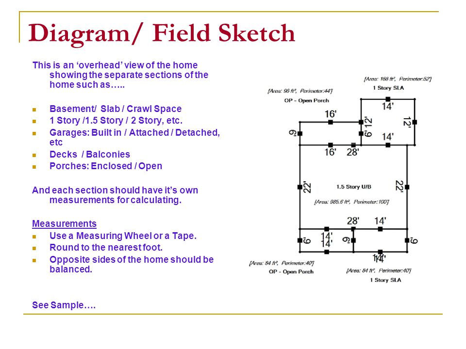 Diagram/ Field Sketch This is an overhead view of the home showing the separate sections of the home such as…..