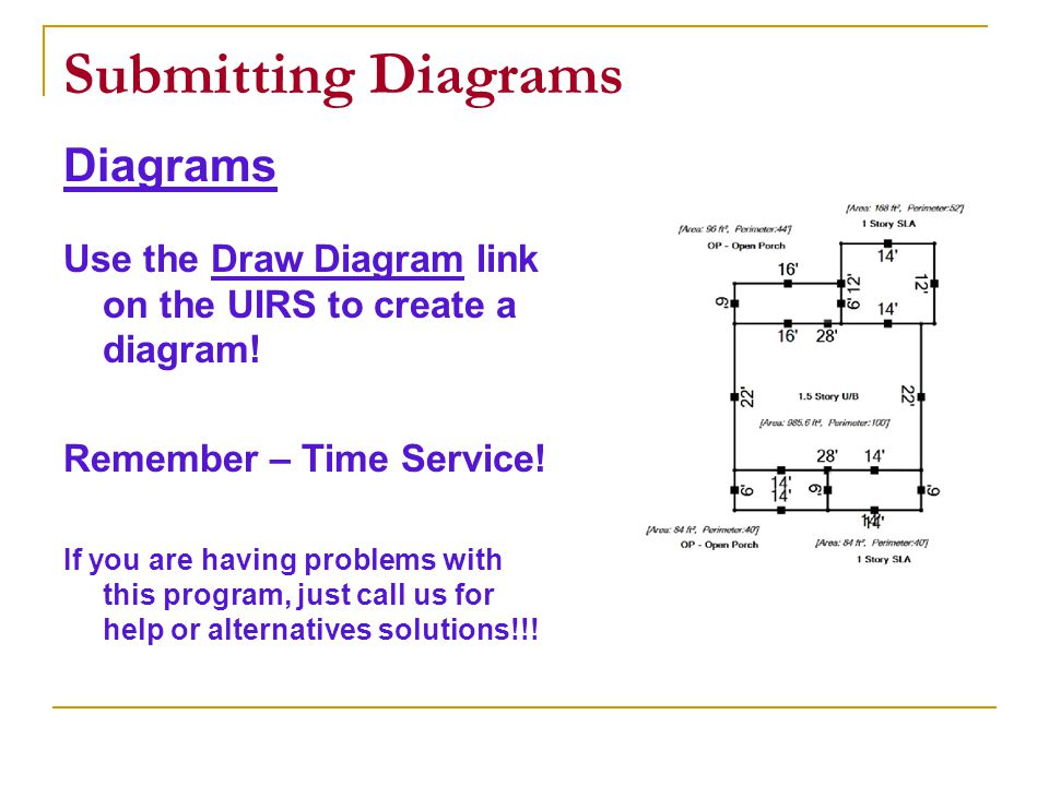 Submitting Diagrams Diagrams Use the Draw Diagram link on the UIRS to create a diagram.