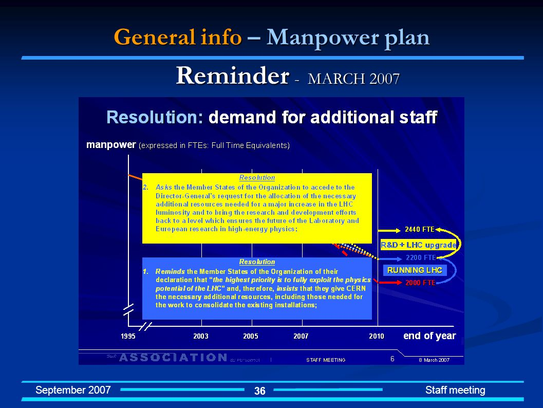 September 2007 Staff meeting 36 General info – Manpower plan Reminder - MARCH 2007
