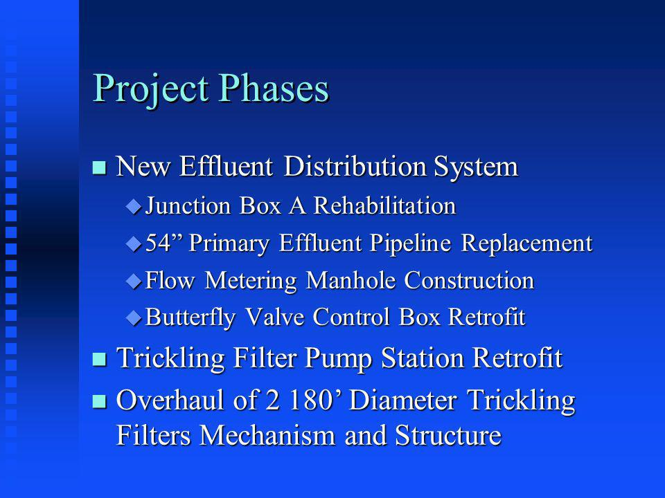 Project Phases n New Effluent Distribution System u Junction Box A Rehabilitation u 54 Primary Effluent Pipeline Replacement u Flow Metering Manhole Construction u Butterfly Valve Control Box Retrofit n Trickling Filter Pump Station Retrofit n Overhaul of 2 180 Diameter Trickling Filters Mechanism and Structure