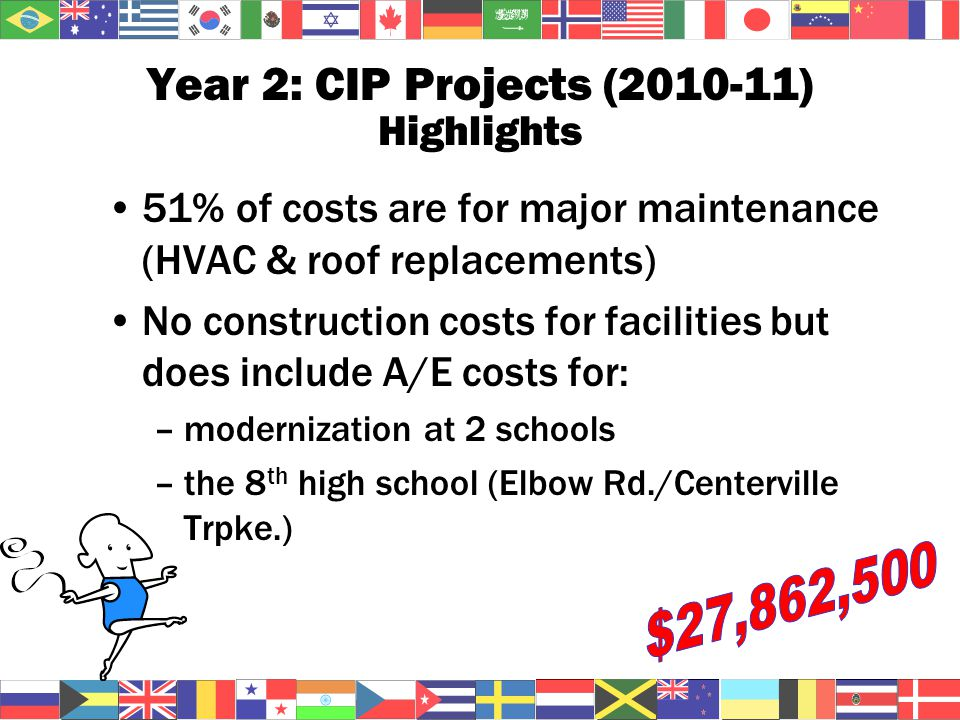 Year 2: CIP Projects (2010-11) Highlights 51% of costs are for major maintenance (HVAC & roof replacements) No construction costs for facilities but does include A/E costs for: –modernization at 2 schools –the 8 th high school (Elbow Rd./Centerville Trpke.)