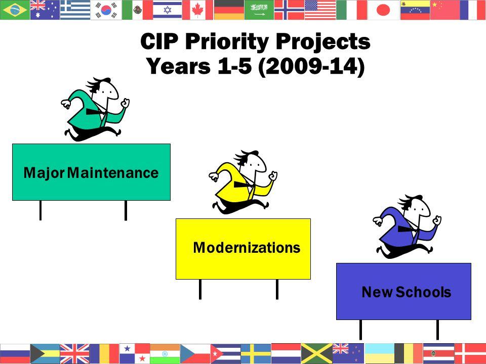 CIP Priority Projects Years 1-5 (2009-14) Major Maintenance ModernizationsNew Schools