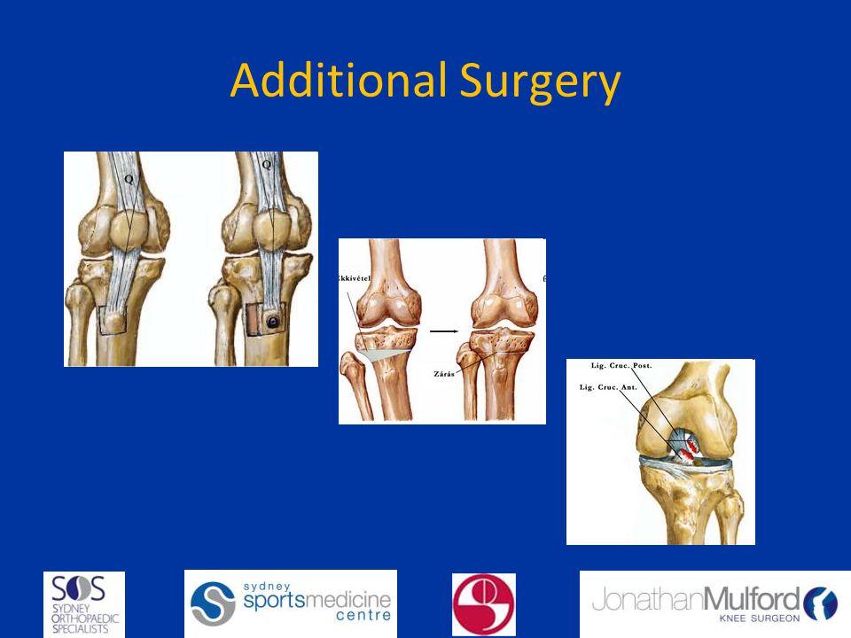 Additional Surgery