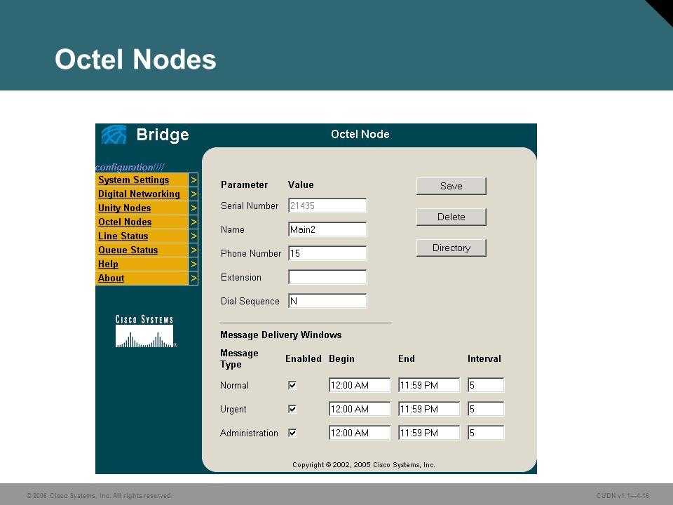 © 2006 Cisco Systems, Inc. All rights reserved. CUDN v1.14-16 Octel Nodes