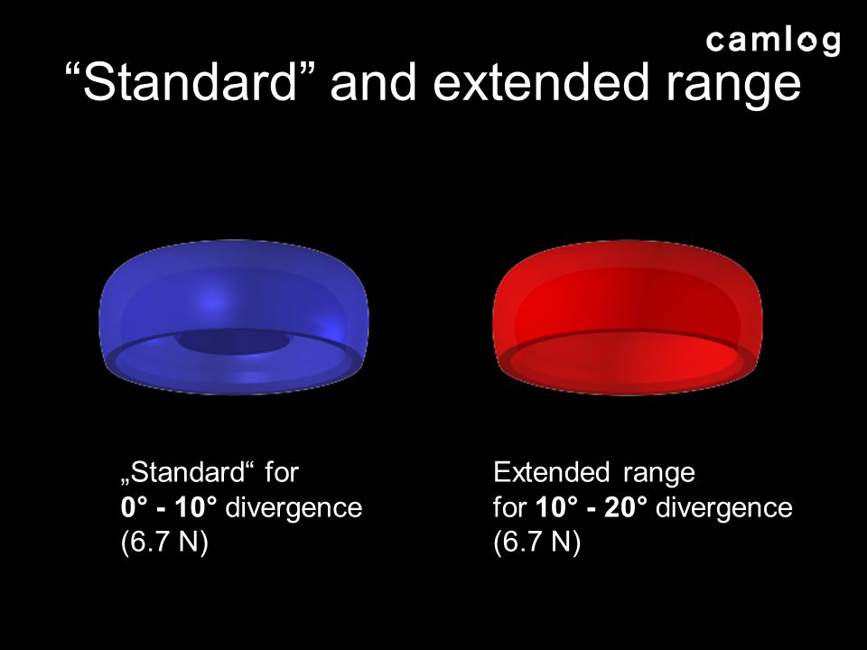 Standard and extended range Standard for 0° - 10° divergence (6.7 N) Extended range for 10° - 20° divergence (6.7 N)