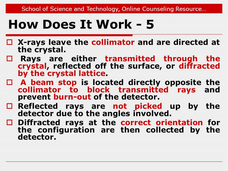 School of Science and Technology, Online Counseling Resource… How Does It Work - 5 X-rays leave the collimator and are directed at the crystal. Rays a