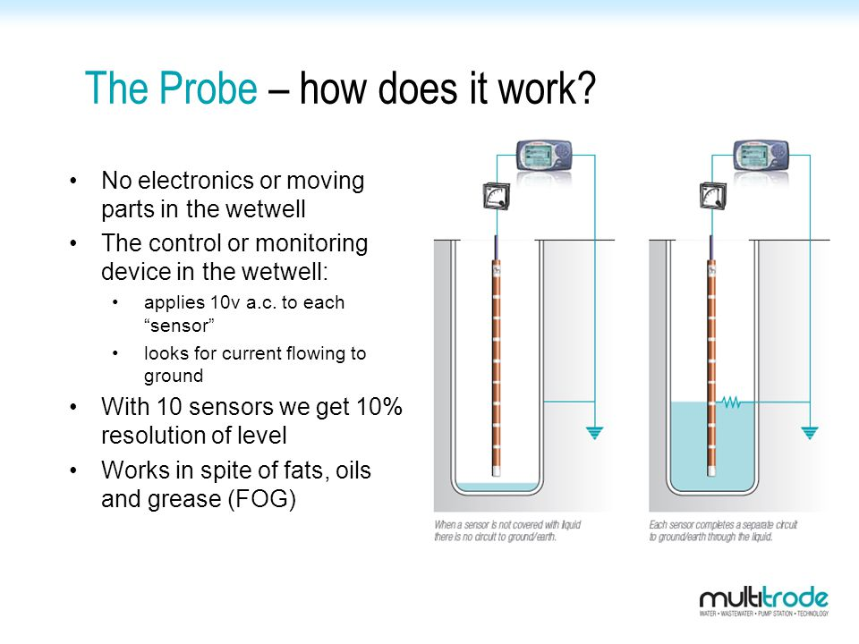 The Probe – how does it work.