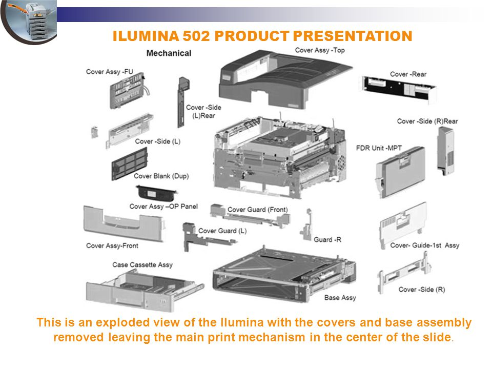 ILUMINA 502 PRODUCT PRESENTATION This is an exploded view of the Ilumina with the covers and base assembly removed leaving the main print mechanism in
