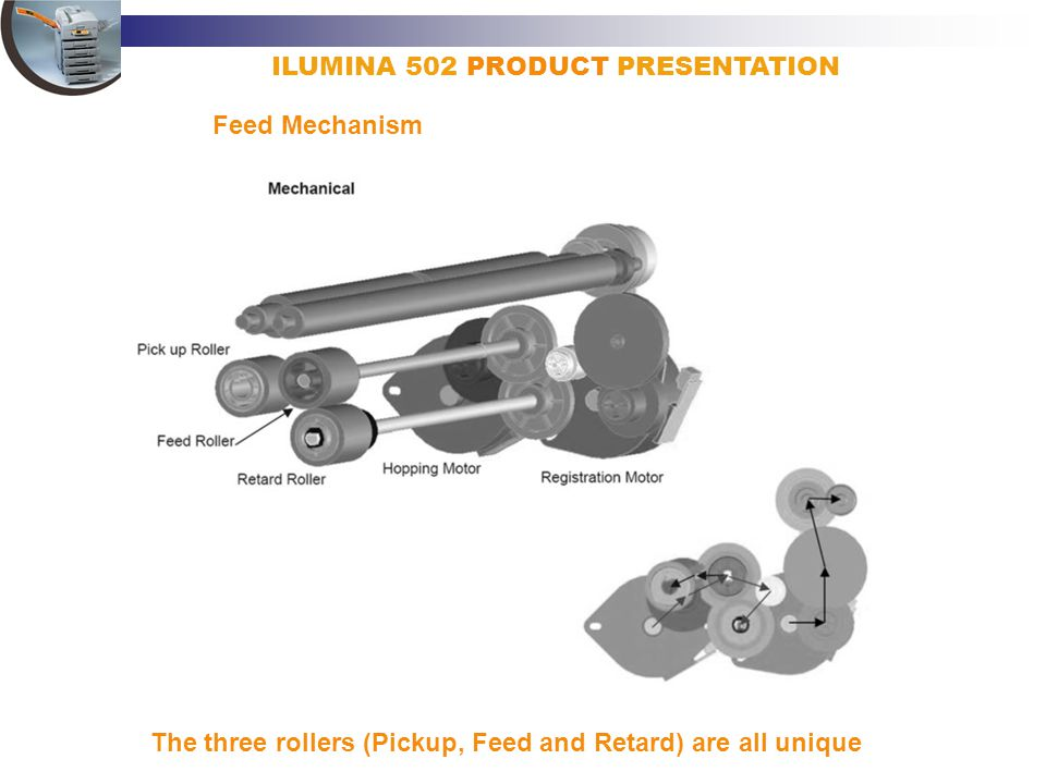 ILUMINA 502 PRODUCT PRESENTATION Feed Mechanism The three rollers (Pickup, Feed and Retard) are all unique