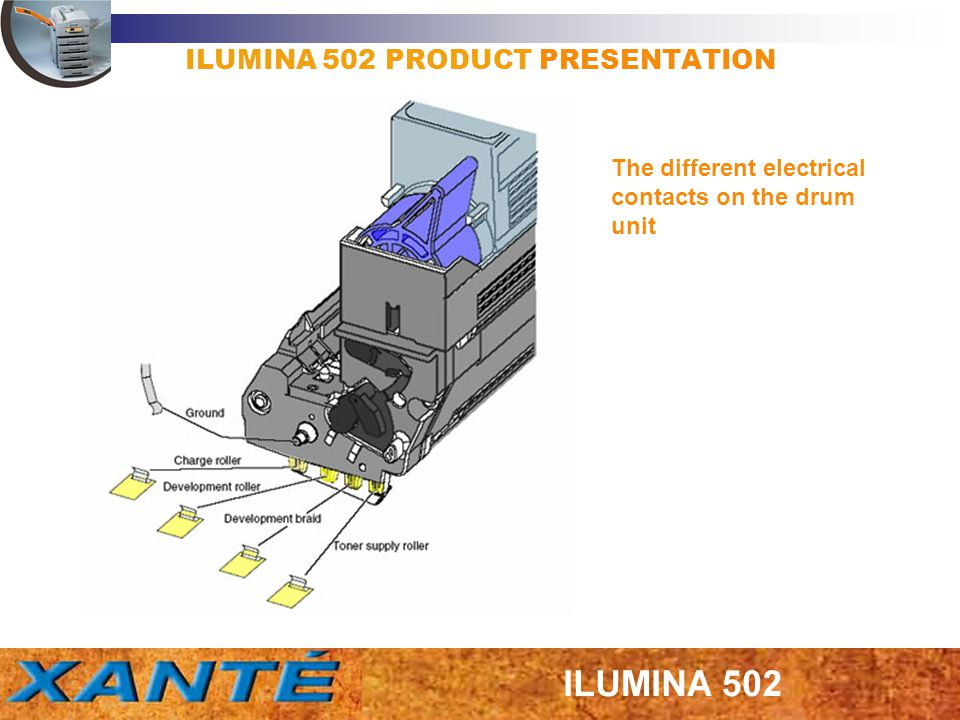 ILUMINA 502 PRODUCT PRESENTATION The different electrical contacts on the drum unit