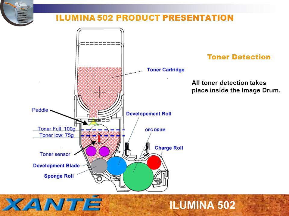 ILUMINA 502 PRODUCT PRESENTATION Toner Detection All toner detection takes place inside the Image Drum.