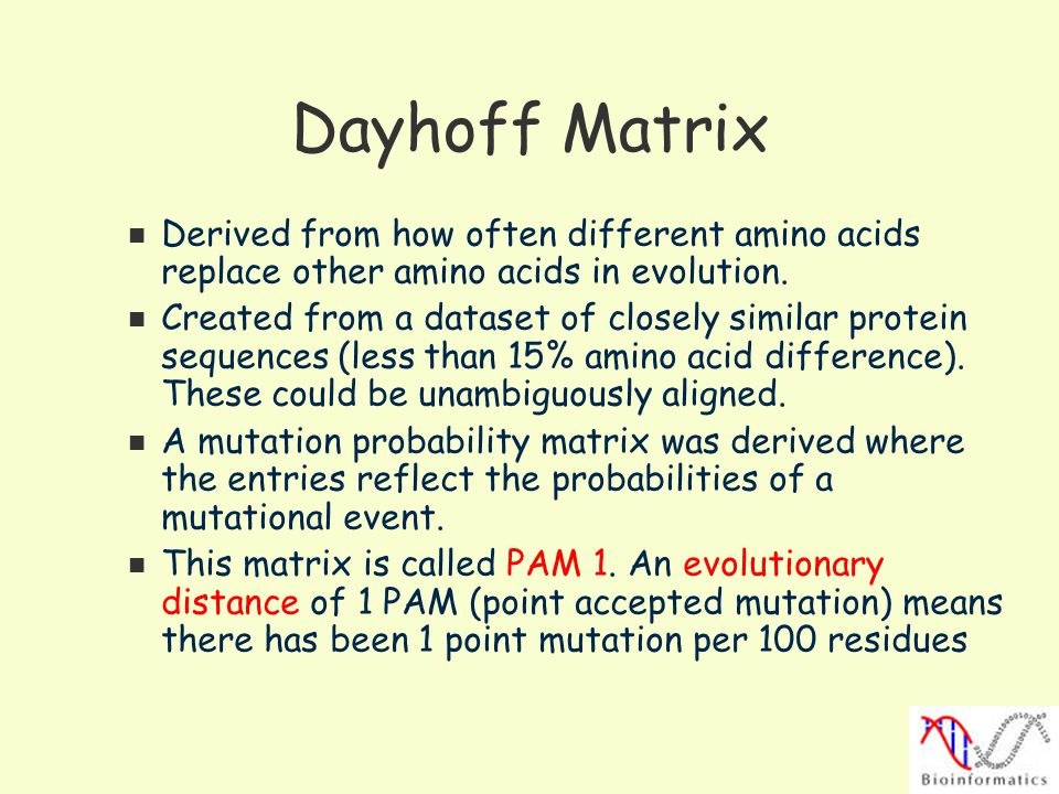 Dayhoff Matrix Derived from how often different amino acids replace other amino acids in evolution.
