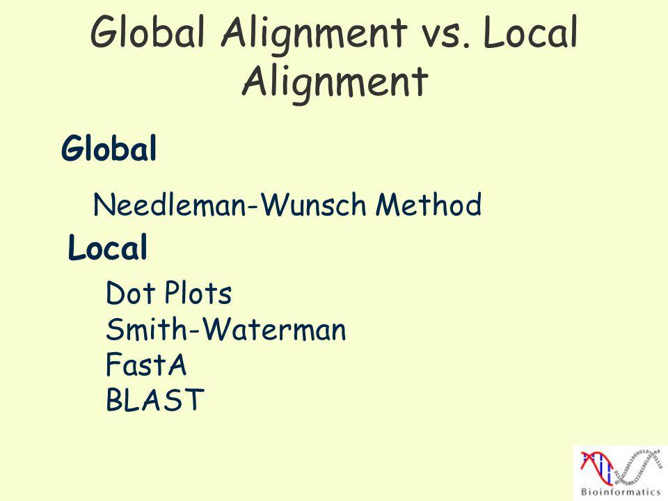 Global Alignment vs. Local Alignment Global Local Dot Plots Smith-Waterman FastA BLAST Needleman-Wunsch Method