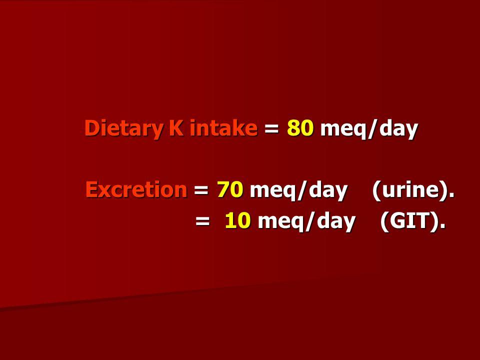 Dietary K intake = 80 meq/day Excretion = 70 meq/day (urine). Excretion = 70 meq/day (urine). = 10 meq/day (GIT). = 10 meq/day (GIT).