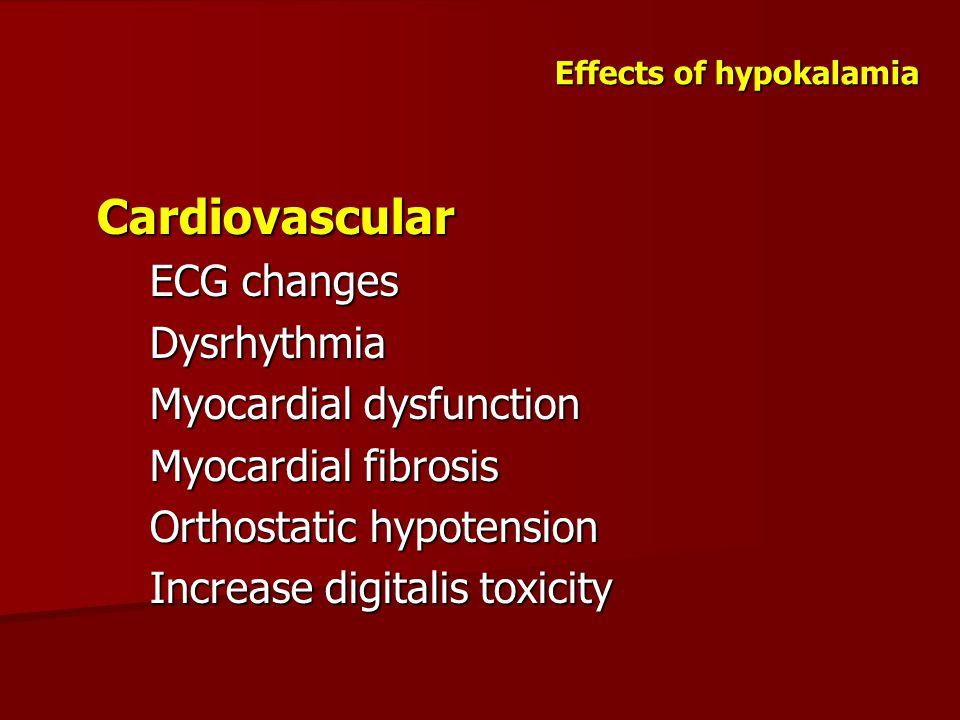 Effects of hypokalamia Cardiovascular ECG changes ECG changes Dysrhythmia Dysrhythmia Myocardial dysfunction Myocardial dysfunction Myocardial fibrosi