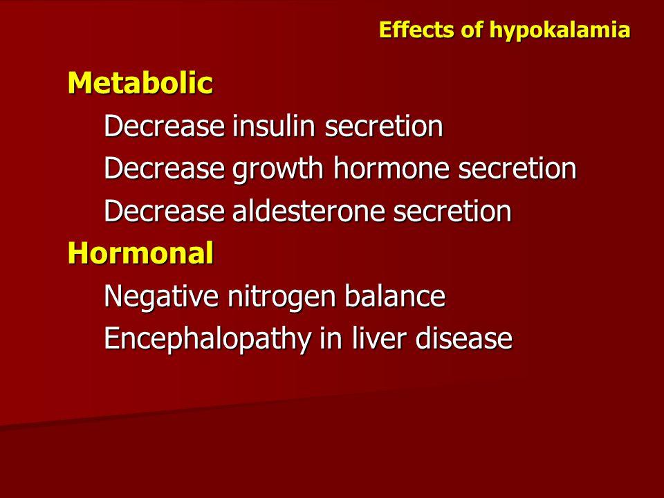 Effects of hypokalamia Metabolic Decrease insulin secretion Decrease insulin secretion Decrease growth hormone secretion Decrease growth hormone secre