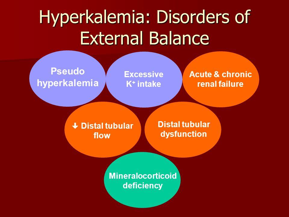 Hyperkalemia: Disorders of External Balance Excessive K + intake Distal tubular flow Mineralocorticoid deficiency Acute & chronic renal failure Distal